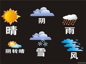 菏泽市天气预报