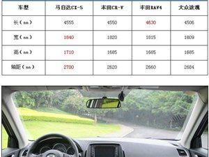 蓬溪汽车网:长安马自达CX―5本月18日上市