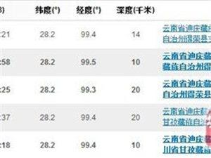 四川云南交界31日早晨连发多次地震 最高5.9级
