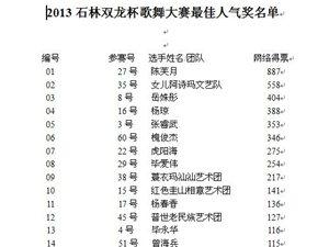 """2013石林""""�p��杯""""歌舞大�最佳人�猹�名��"""
