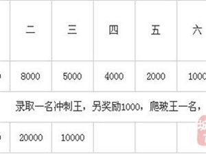 2013年环梵净山国际公路自行车邀请赛开始报名