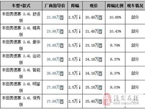 广州本田奥德赛报价优惠2.5万(图片)