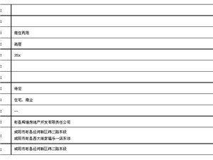 公刘华府项目正在前接受咨询登记中,排号均有礼品相送