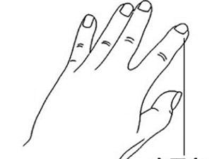 手指上有个通便穴
