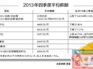 广西2013年四季度平均工资3139元/月 你达到了吗?