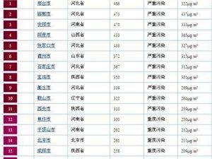 全国50城市重污染 重庆、成都等城市上榜