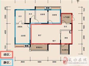 买房必知:教你如何选择最佳户型