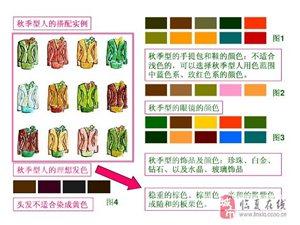 色彩問培訓、形象設計培訓、服裝搭配師培訓。時尚買手