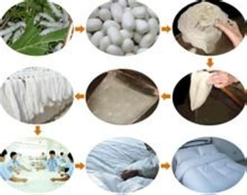 自产自销蚕丝被现做每斤168。丝价在涨,欲购从速