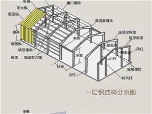 廠區規劃設計 規劃設計 建筑設計 鋼骨架輕型樓板