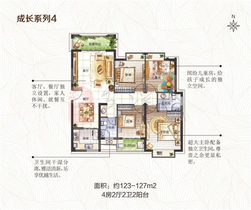 成长系列4:4房2厅2卫2阳台(约123-127�O)