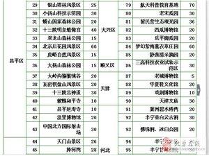 北京公园景区年票