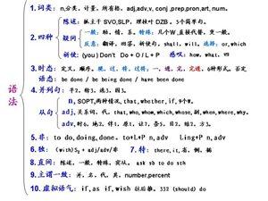 [原创]江老师教你学英语――英语其实很简单